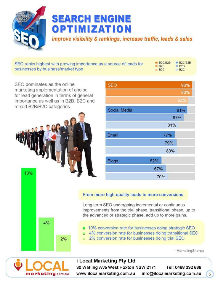 Improve visibility & rankings, increase traffic, leads & sales.