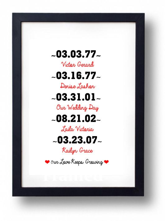 25 best ideas about important dates framed on pinterest for Ideas for wedding anniversary gifts for husband