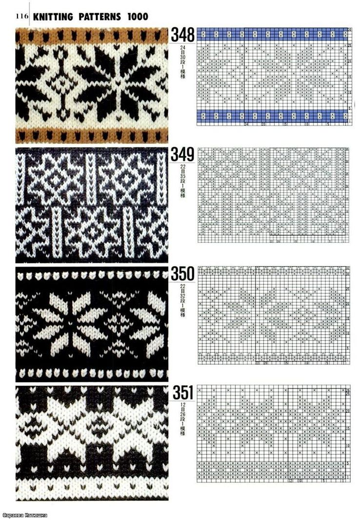 116. Knitting Patterns 1000 Радикал-Фото: Картинка