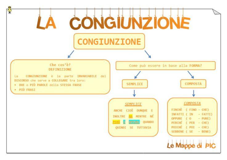 Mappa CONGIUNZIONE