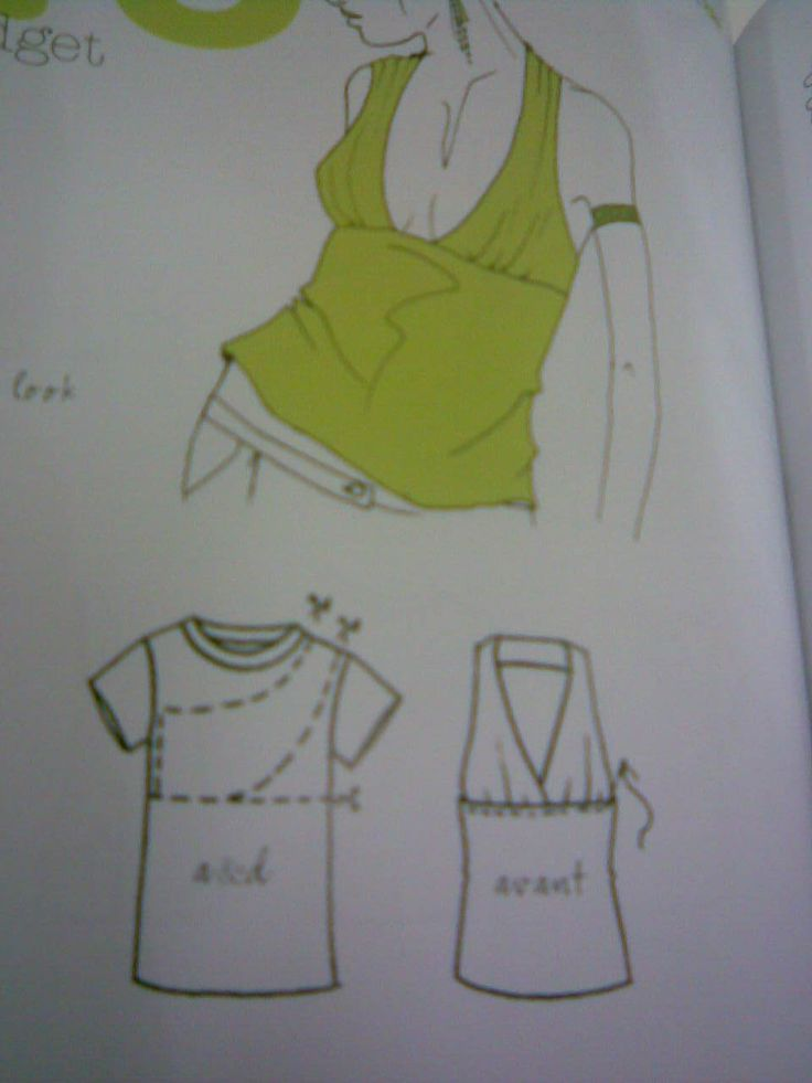 Recycler un tee shirt