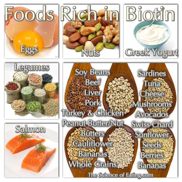 Biotin is an important B vitamin, also referred to as vitamin H, which is water-soluble. It works to break down protein, fats and carbohydrates. It's also essential for developing strong nails and healthy hair. Biotin can be found in most foods that are high in protein, such as meat, dairy products and vegetables.