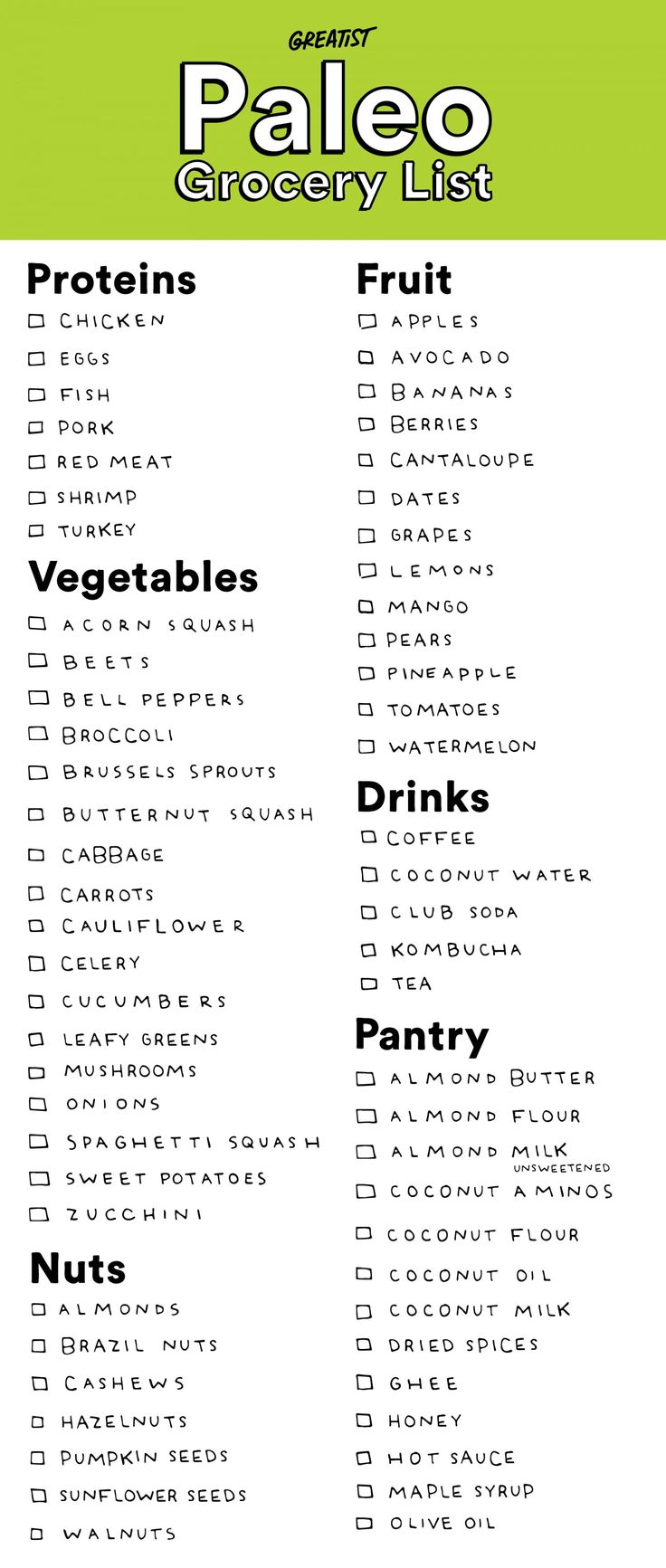 Written and directed by cavemen.  #greatist http://greatist.com/eat/paleo-shopping-list
