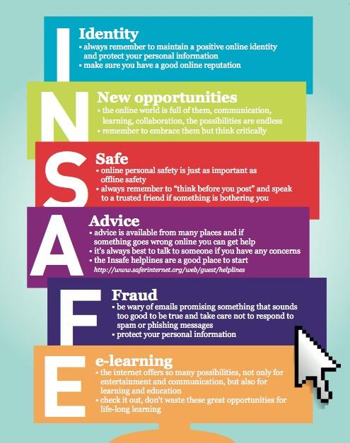 77 best Online safety for kids images on Pinterest ...  77 best Online ...