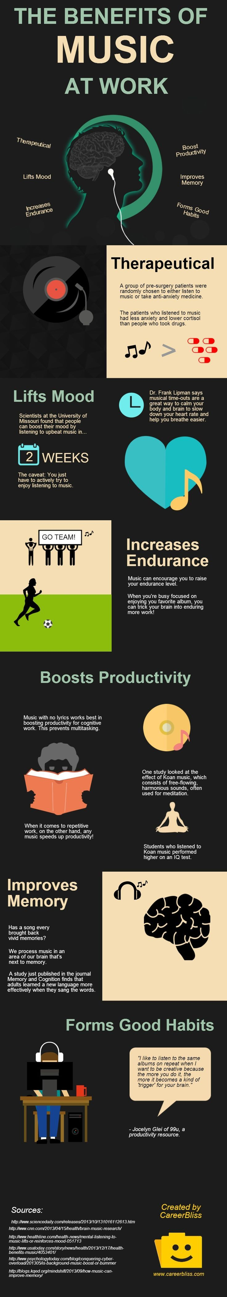 The Benefits of Listening to Music at Work [INFOGRAPHIC] | CareerBliss