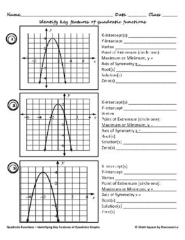 Identifying Parts of Quadratic Graphs | 6 graphing nonlinear ...