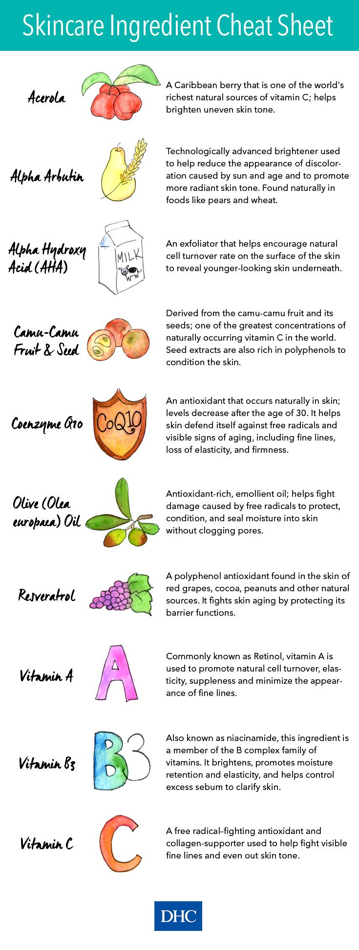 Take the confusion out of skincare shopping with this ingredient cheat sheet!