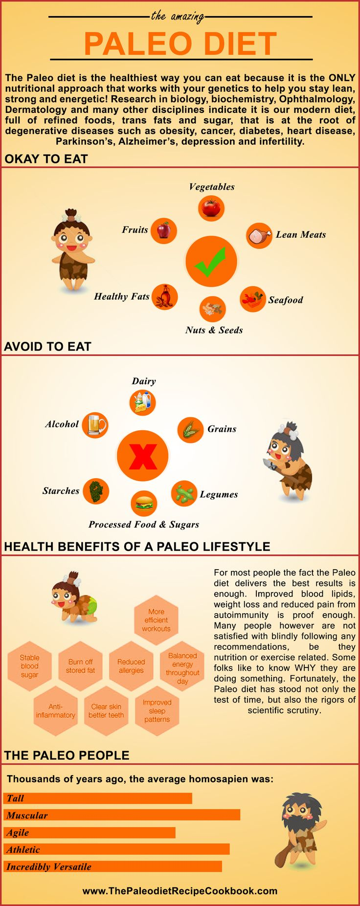 Paleo Diet History | I'm still not 100% convinced that ...