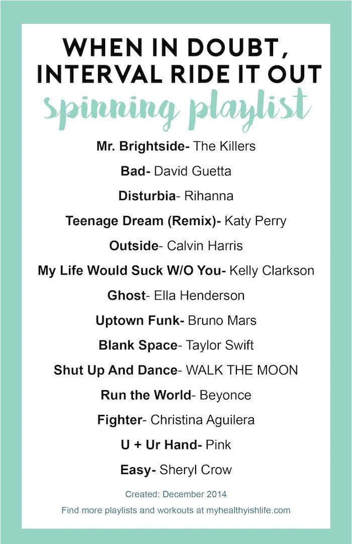 Spinning playlist: Interval ride