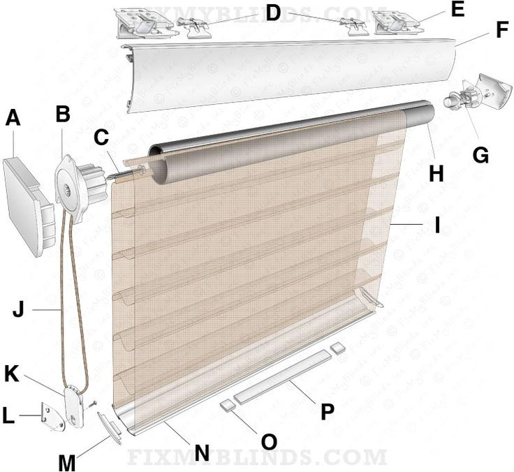 Silhouette Window Shade Diagram When Fixing Your Silhouette Shade It Can Be Difficult To