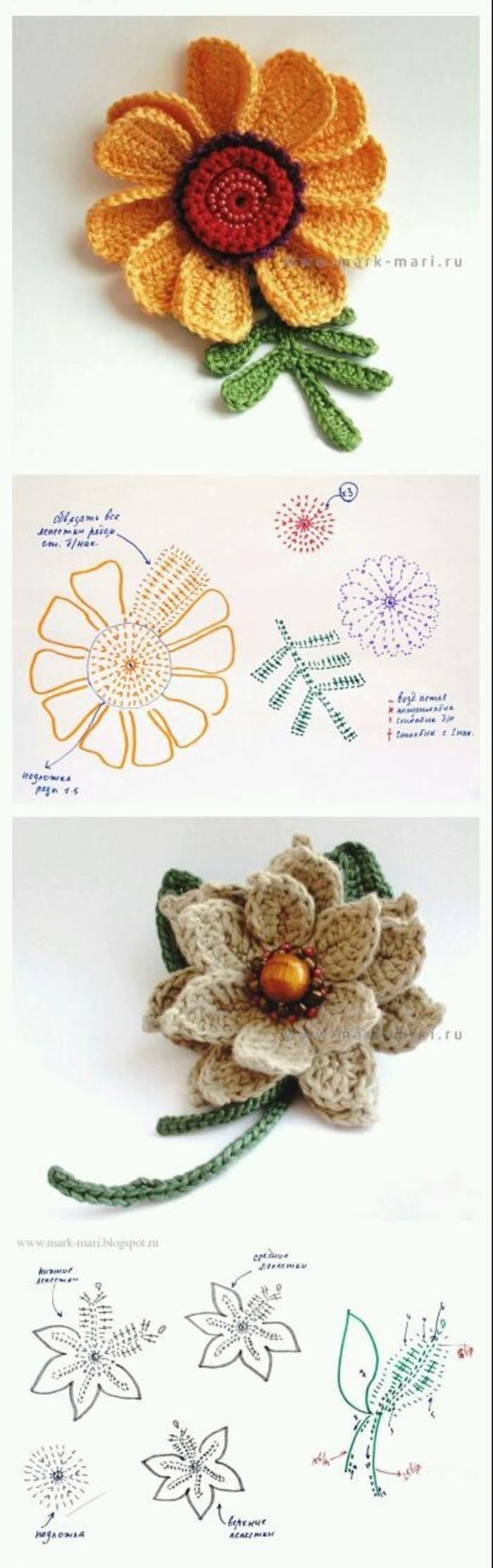 Attractive Frei Gehäkelten Blumenmuster Illustration - Decke ...