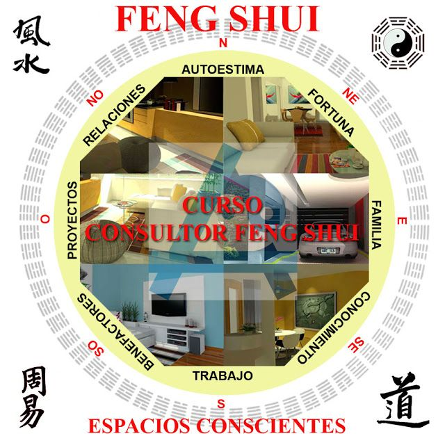 522 mejores im genes sobre interiores en pinterest mesas - Arquitectura feng shui ...