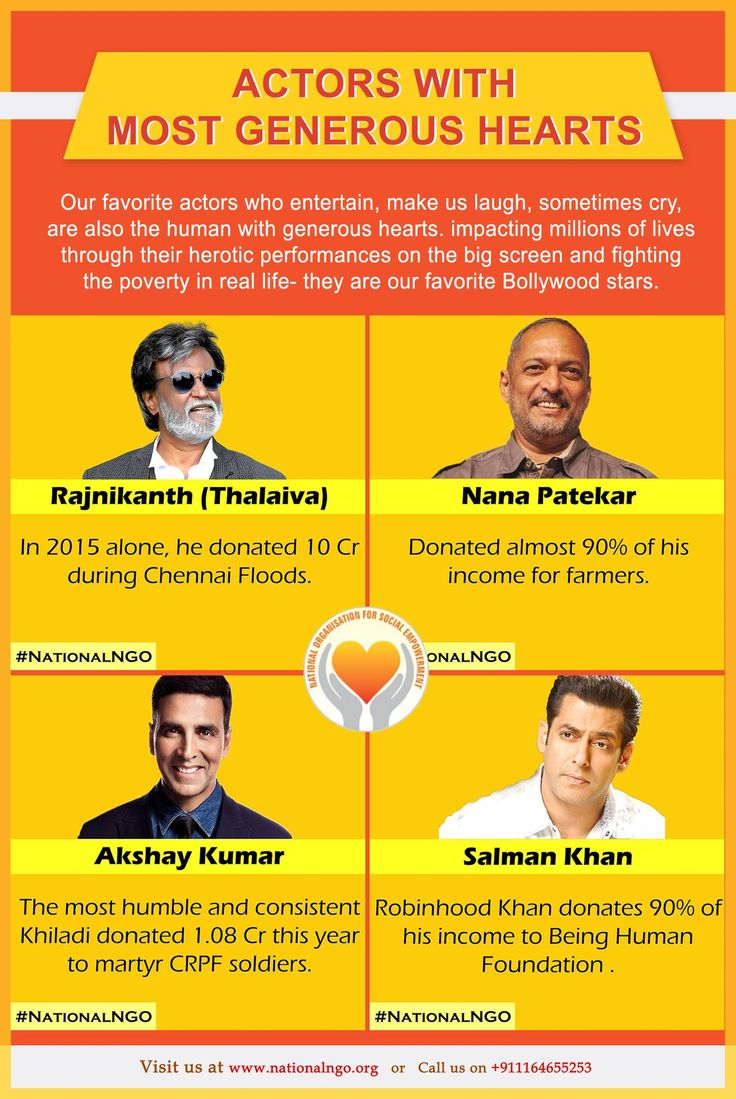 Actor With Most Generous Heart