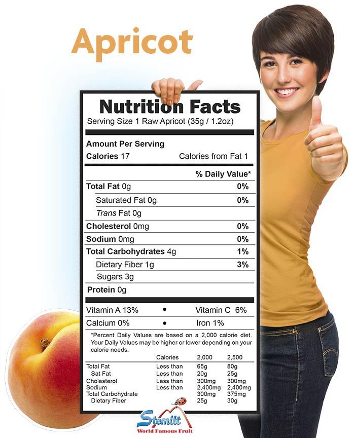 Stemilt Apricot Nutrition Facts