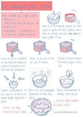 Riz vinaigré pour sushis | Les Do et les Don't