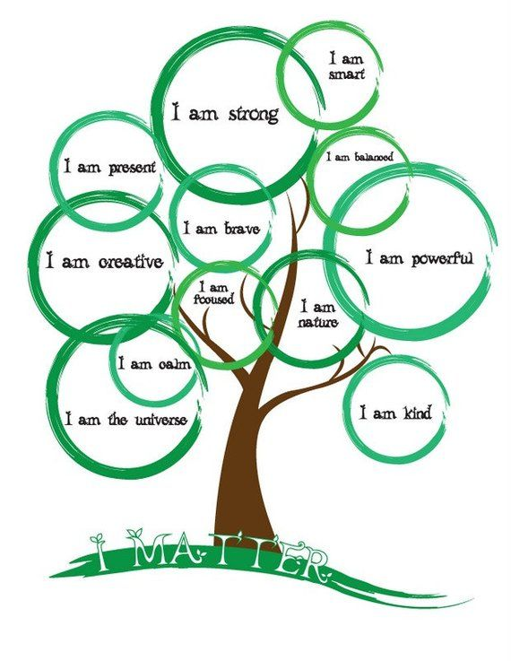 Tree Print with Affirmations Mindfulness Art 11″x14″ Green Nature Print, Inspirational Print, Affirmation Art