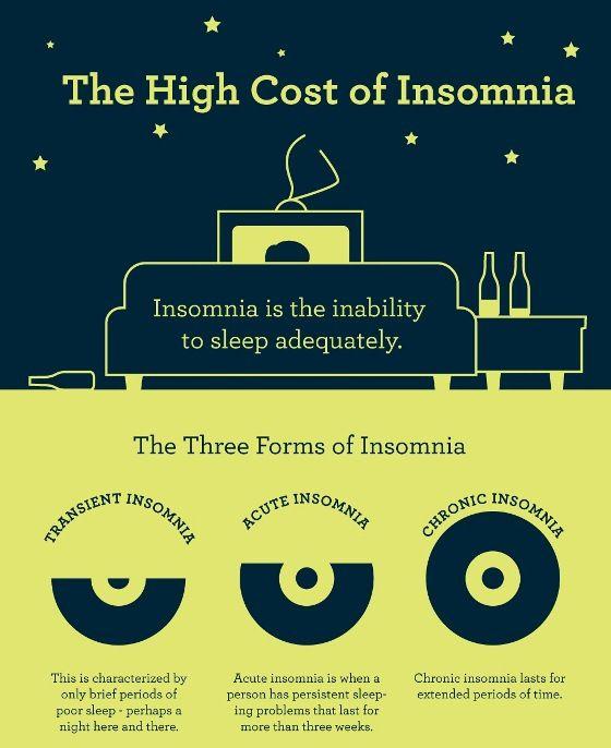 sleep deprivation statistics college students
