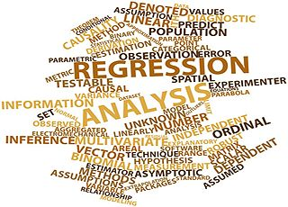 Age Regression in Therapy. Age regression in therapy is also referred to as hypnotic age regression. This is a hypnosis technique utilized by hypnotherapists to help patients remember the perceptions and feelings caused by past events that have an effect on their present illness. http://www.hypnosisdownloadsshop.co.uk/age_regression_in_therapy.html wikipedia.org canstockphoto.com