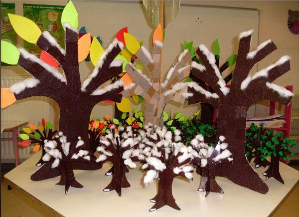 Arbre hiver bricolage enfants maternelle les 4 saisons pinterest bricolage enfant - Activite hiver maternelle ...