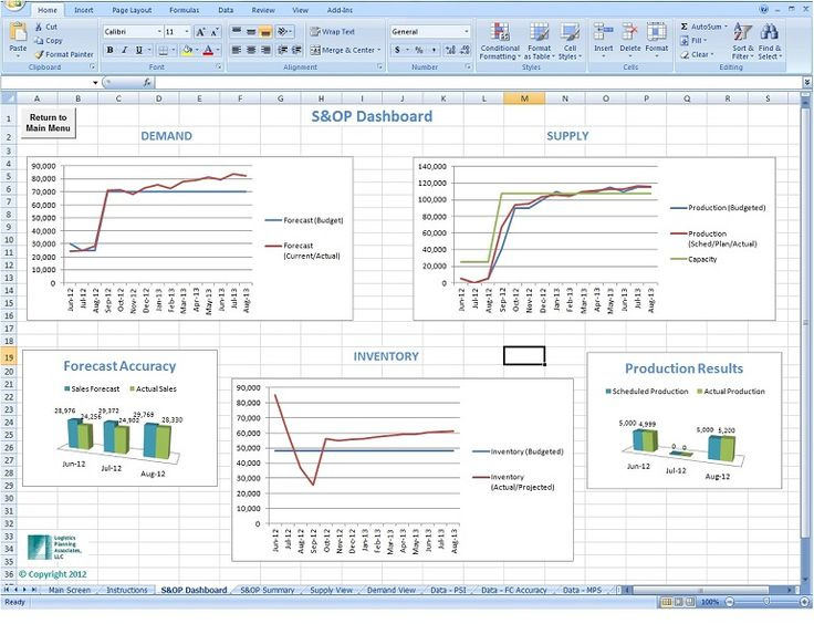Download Free Sales Dashboard Spreadsheet Template – Microsoft Excel Templates