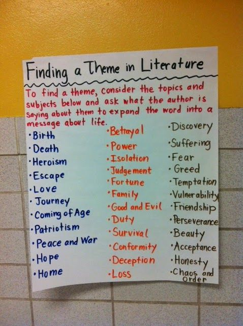 44 Best Teaching Theme In Literature Images On Pinterest Teaching