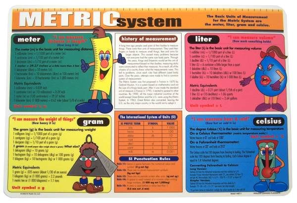 Metric System Placemat | Main photo (Cover)