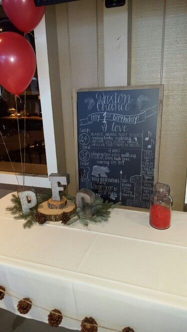 1st birthday chalkboard~  Lumberjack 1st birthday theme~ winter birthdays