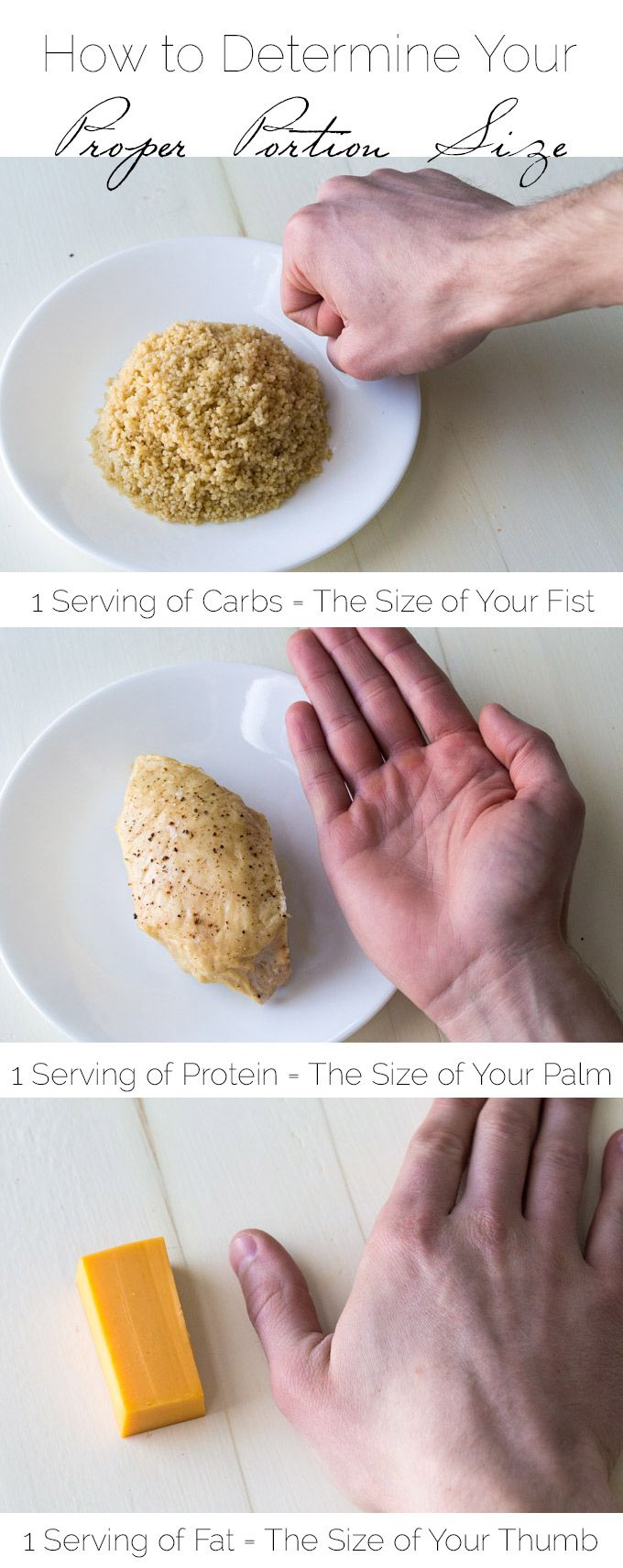 Easy Ways to Learn Portion Control | Foodfaithfitness.com | @FoodFaithFit