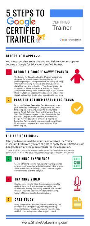Más de 25 ideas fantásticas sobre Certified Trainer en Pinterest - training on resume