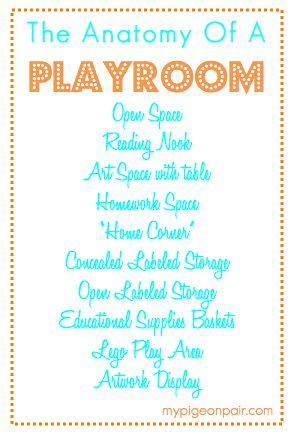 Anatomy of a Playroom.