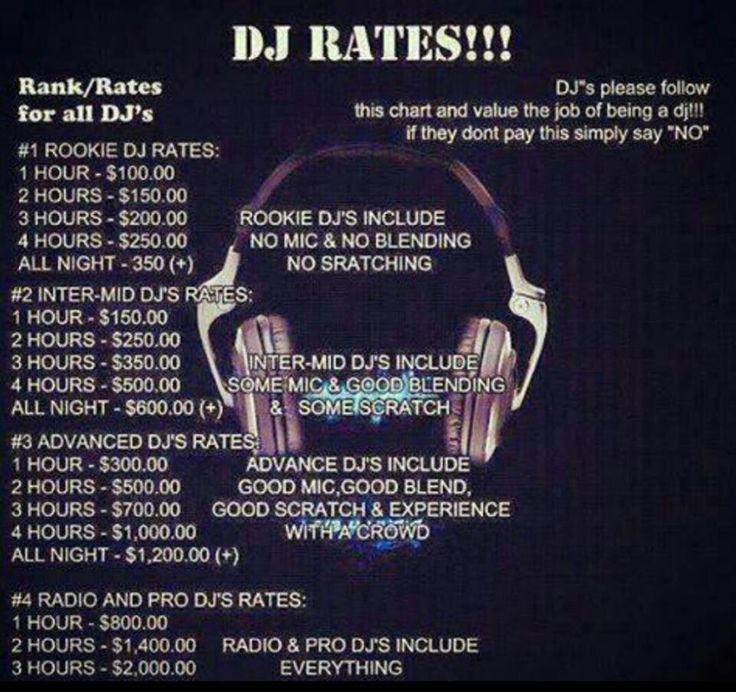 DJ Rates. >>>>>> Please ALL dj s should not under sale you end up hurting all of US ... Keep it real , if the skills are on point than charge them right ..peace and balance. _djDoesha