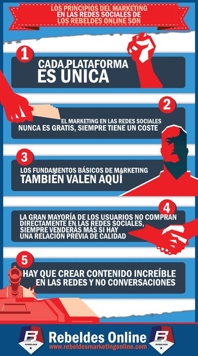 #infografia #infographic  5 Principios para guiarte en el futuro con tu #estrategia en las #RedesSociales  http://socialmedia-rebeldesonline.com/como-medir-el-roi-en-redes-sociales/#sthash.yZvYJEjp.dpuf