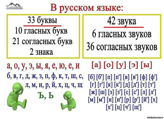 односложные предложения для детей: 3 тыс изображений найдено в Яндекс.Картинках