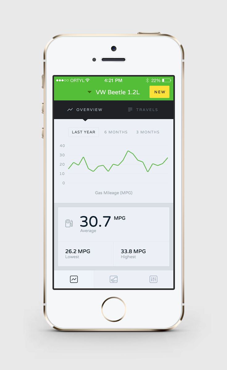 best gas tracking app for iphone
