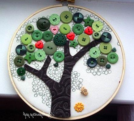 Что можно сделать из пуговиц?  Crafts from buttons