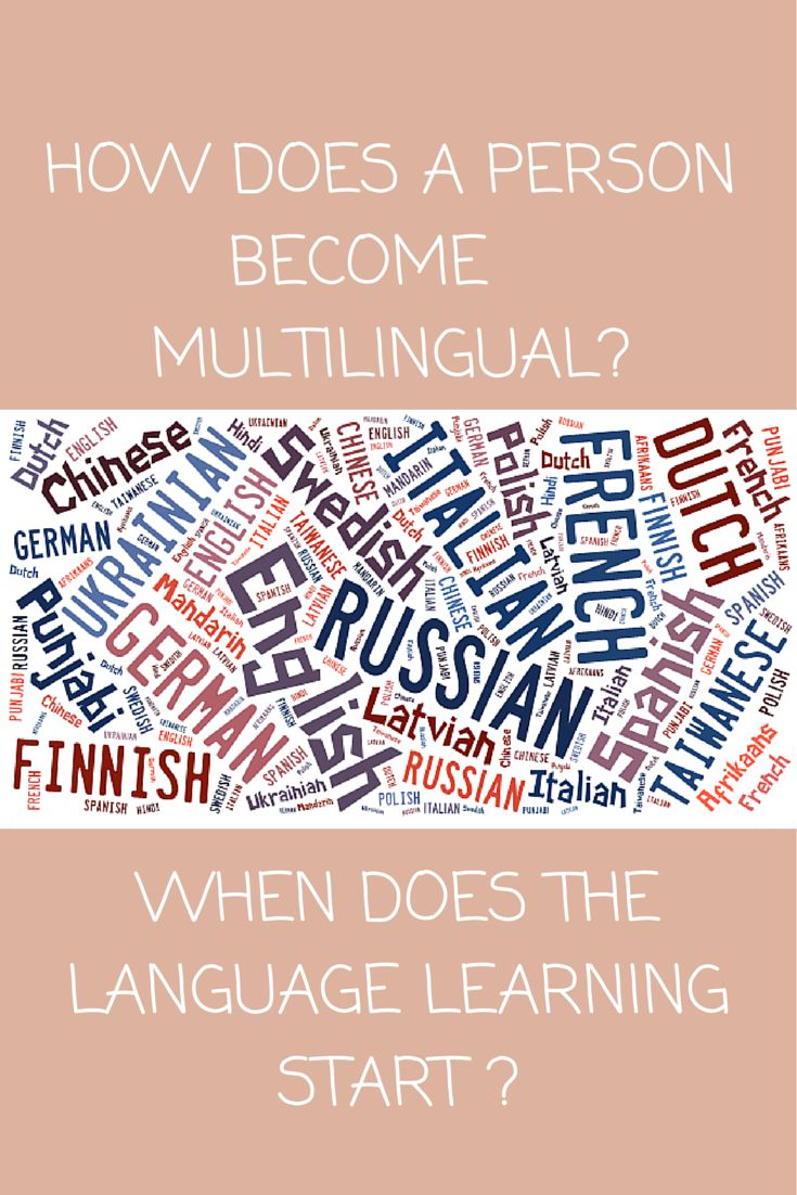 How To Learn Beginning English - Learn To Speak English ...