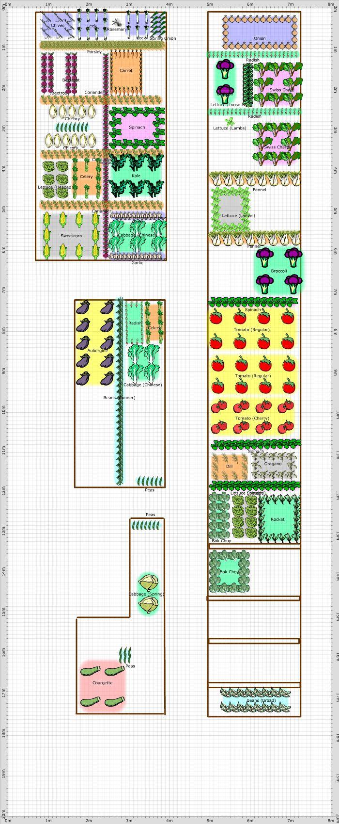 Garden plan 2012 sultanpur garden planning gardens for Planning a fruit and vegetable garden