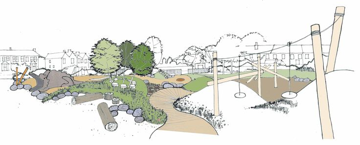 Davies White - Landscape Architects Kingston, Surrey