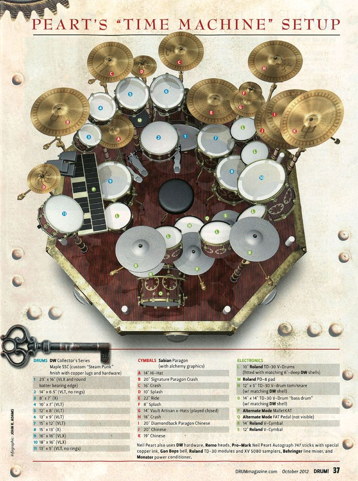 Best 25+ Drum ideas on Pinterest Drums pictures, Drums and Ian stone - obi baumarkt küchenmöbel