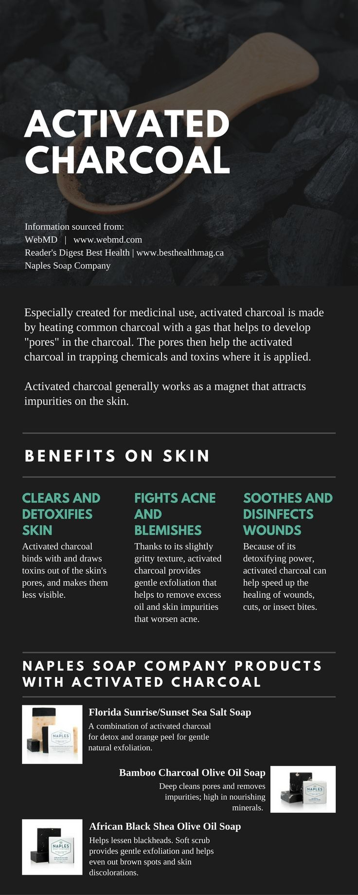 Benefits of Activated Charcoal on Skin | Naples Soap Company