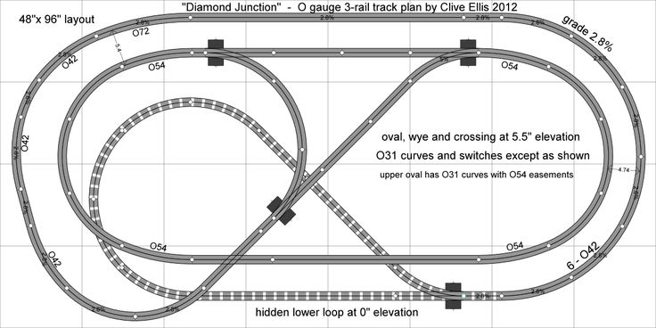 O Gauge Track Layouts Plans Google Search Trenes