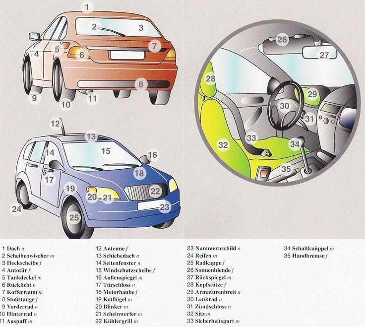 Autoteile3