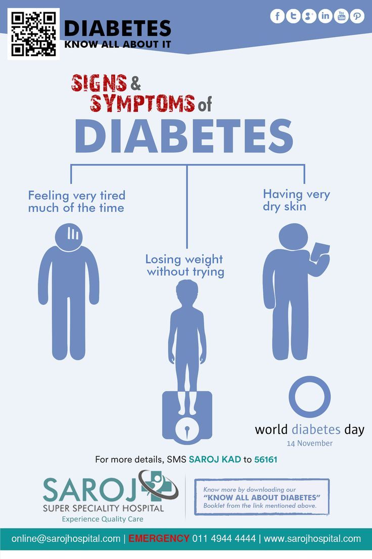 17 Best Images About Diabetes, Type 2 Diabetes Care Saroj. Anxiety Attack Signs. Savage Chill Signs Of Stroke. Detour Signs. Railway Signs Of Stroke. Nodule Signs. Bored Signs. Angelic Signs. Gaeilge Signs Of Stroke