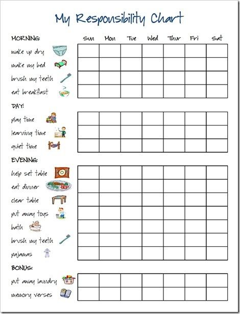 Responsibility Chart Chore Chart Great for Lauren??? Love
