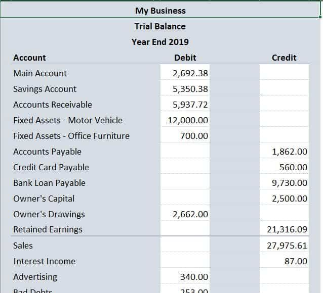 Free Excel Bookkeeping Templates Bookkeeping Templates Balance Sheet Template Bookkeeping