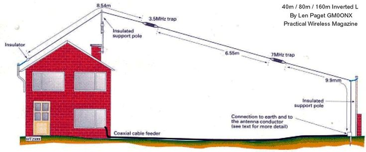 01 johcd inverted and impacted third A precipitation gage where collected water is funneled into a two compartment bucket 001, 01 mm, or some other designed quantity of rain will fill one compartment and overbalance the bucket so that it tips, emptying into a reservoir and moving the second compartment into place beneath the funnel.