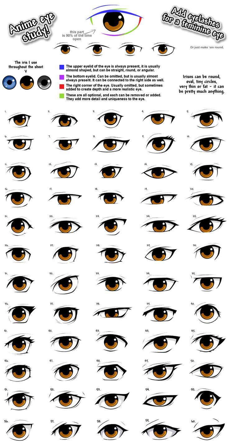 Mas Tipos De Ojitos Anime M�s M�s · Anime Eyes Drawingmanga Eyesmanga  Animehow