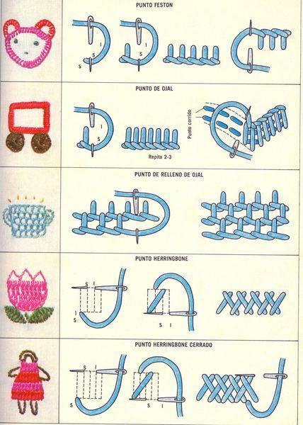 Las 25 mejores ideas sobre puntos bordados a mano en - Cuales son las mejores toallas ...