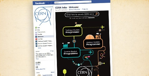 CERN!