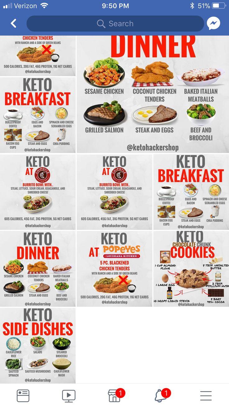 Best Keto Meals 2019
